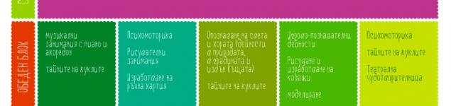 програмата